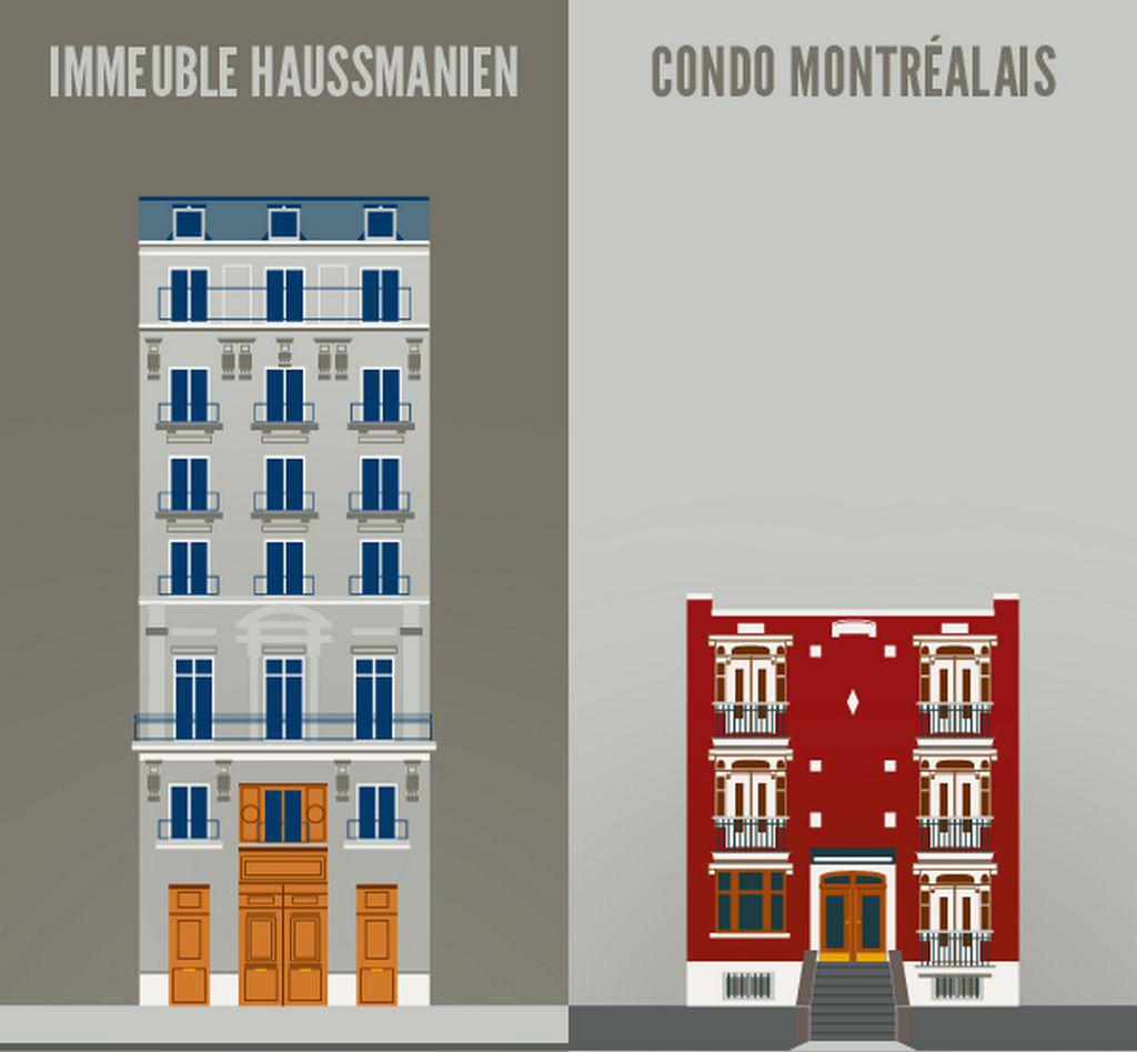 23 images hilarantes qui distinguent parfaitement le Québec de la France