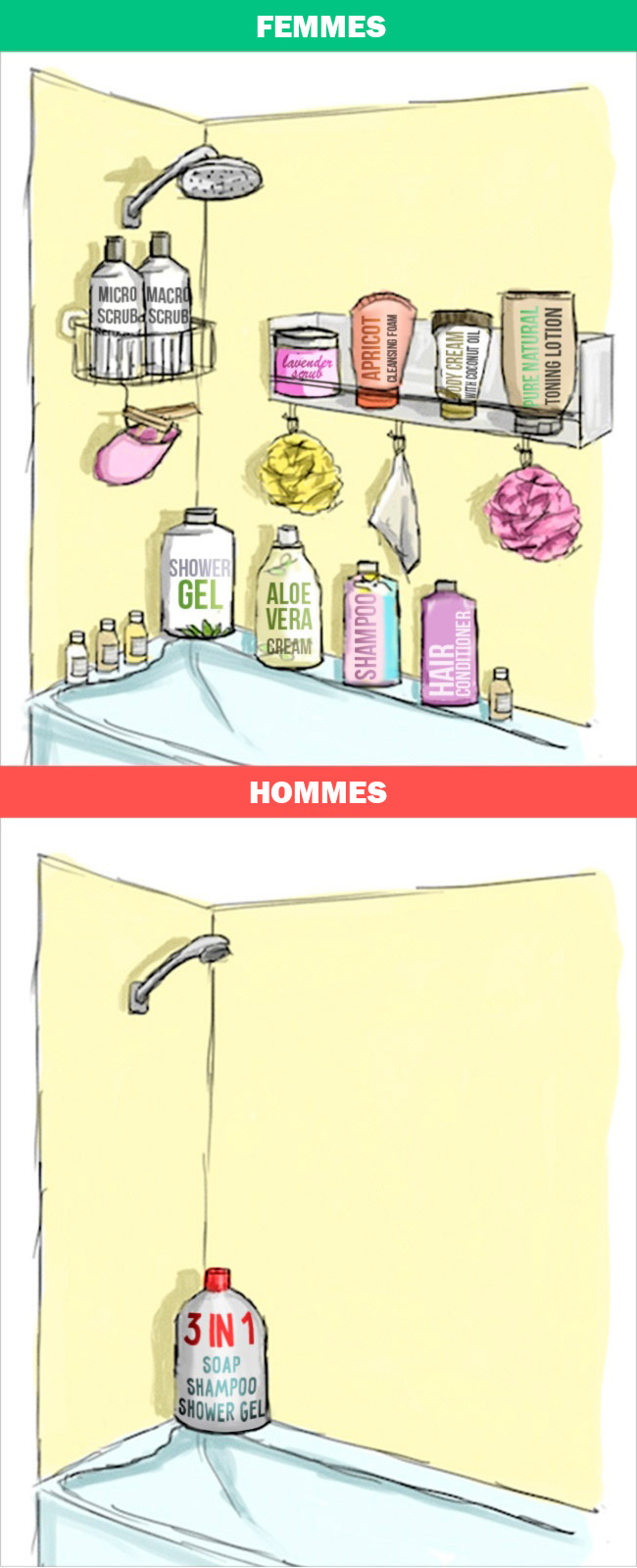 differences-hommes-femmes-05