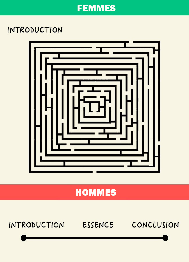 differences-hommes-femmes-09_n