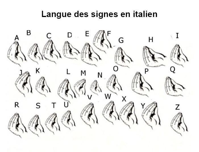 18 blagues sur les Italiens qui vont te faire pleurer de rire