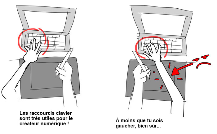 30 images qui révèlent l'horreur d'être gaucher