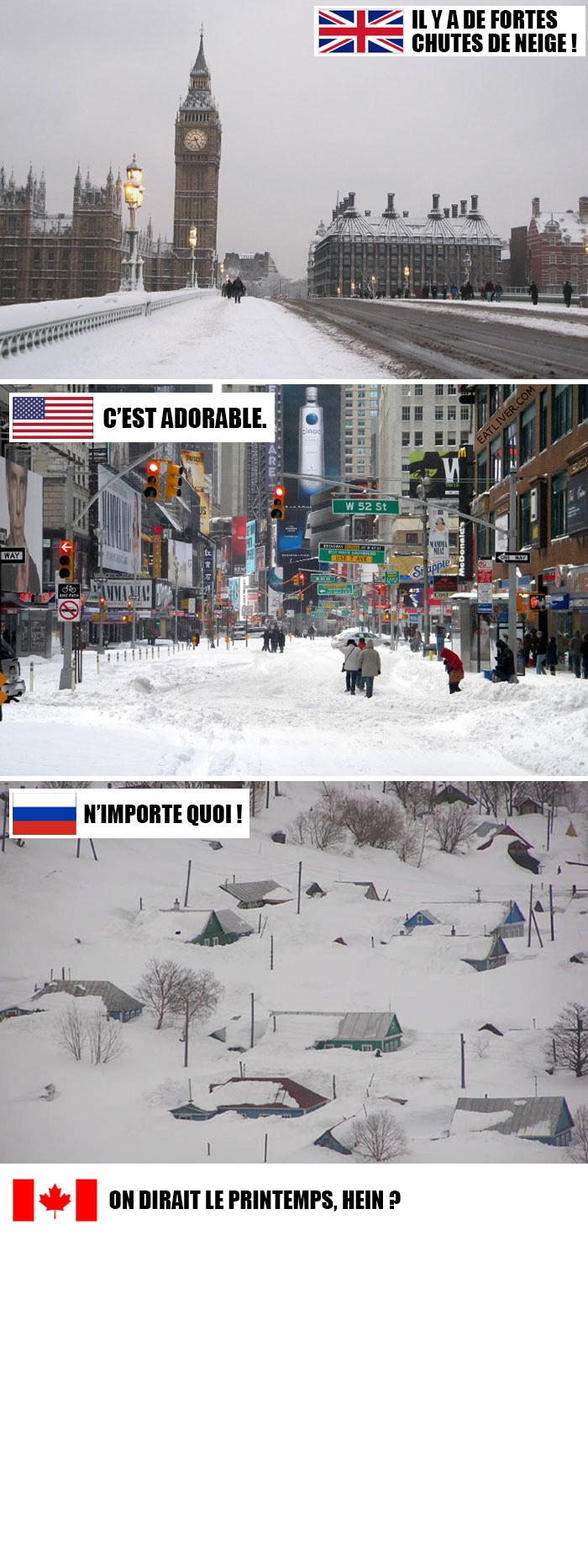 Les internautes sont morts de rire après avoir vu les Britanniques paniquer à cause de quelques flocons de neige
