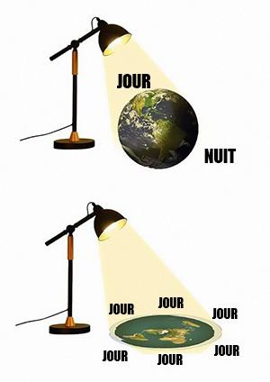 Les internautes sont incapables d'arrêter de se moquer de ceux qui croient que la Terre est plate avec ces 18 blagues hilarantes