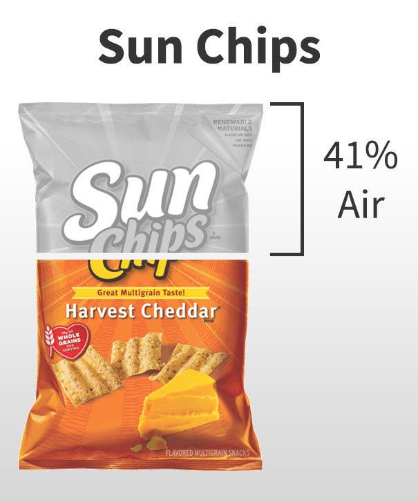 Ce gars a révélé combien «d'air» il y a dans vos marques de chips préférées, et ces images vont vous rendre furieux