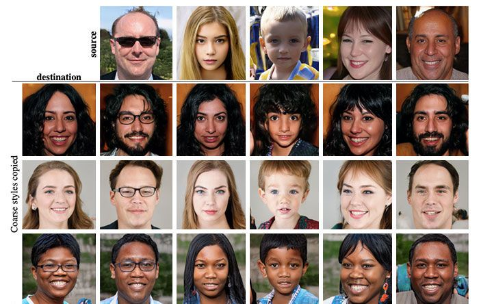 L'intelligence artificielle crée des portraits de personnes qui n'existent pas et c'est flippant